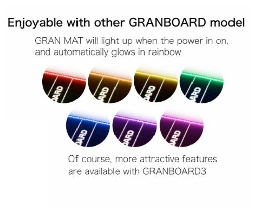 Gran Board Mat LED